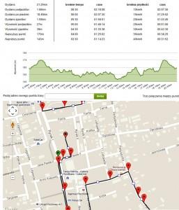 Półmaraton Bez Granic 2015 - Profil trasy