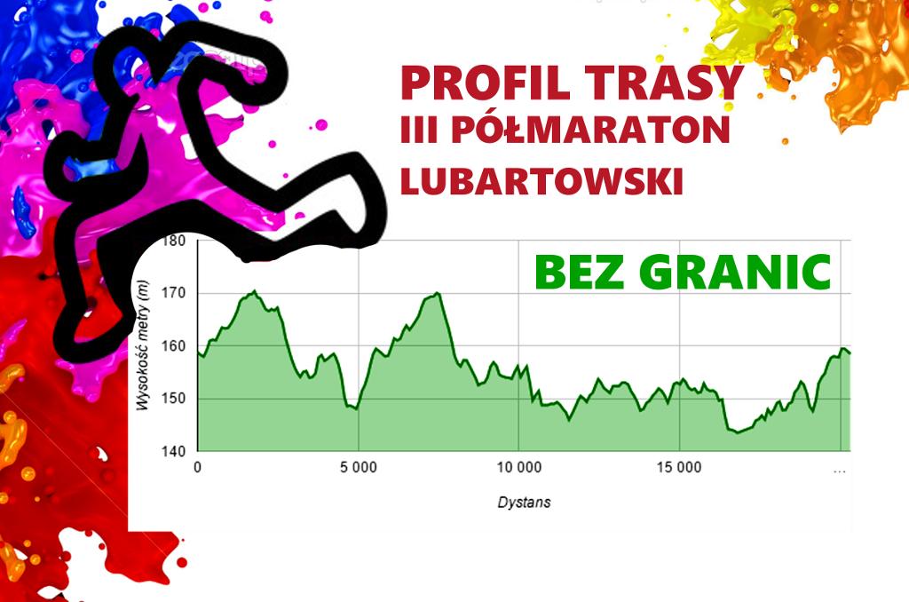 Półmaraton BEZ GRANIC - Profil Trasy